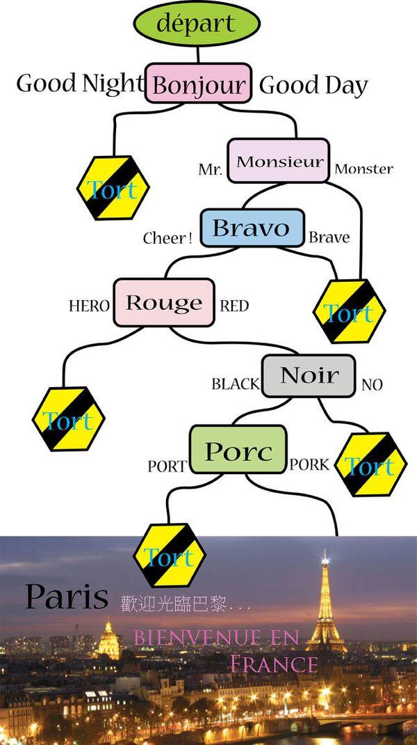 {#Tour to Paris_small.jpg}